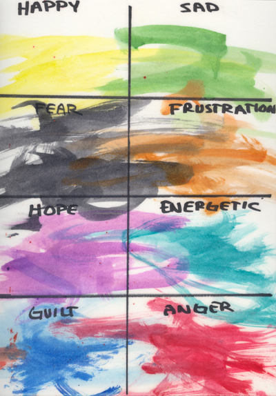 expressing emotions through art